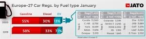 Az év eleje a villamosított járművek időszaka volt Európában