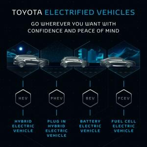 Különleges technológiával gyárt akkumulátor-nyersanyagot a Toyota